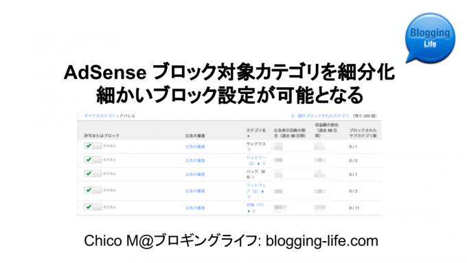 AdSenseカテゴリーブロック細分化 記事バナー
