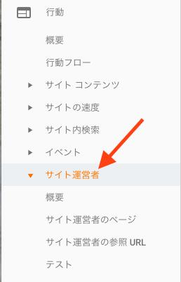 Google アナリティクス行動サブメニュー