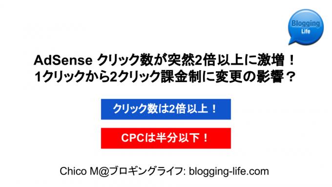 クリック数激増、CPC激減の理由は? 記事バナー