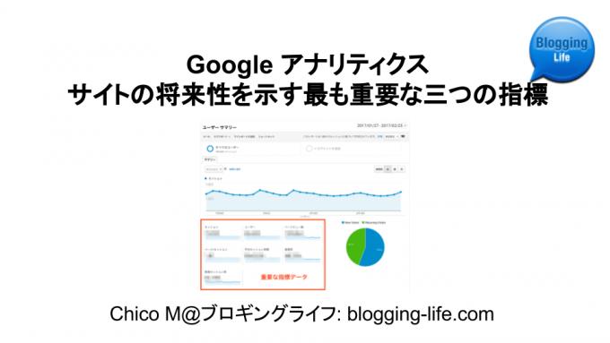 Google アナリティクス サイトの将来性を示す最も重要な三つの指針データ 記事バナー