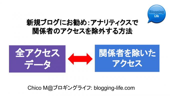Google アナリティクス IP アドレスフィルタ設定方法バナー