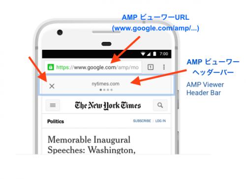 AMPページ表示画面例:AMPビューワーURLとAMPビューワーヘッダーバー