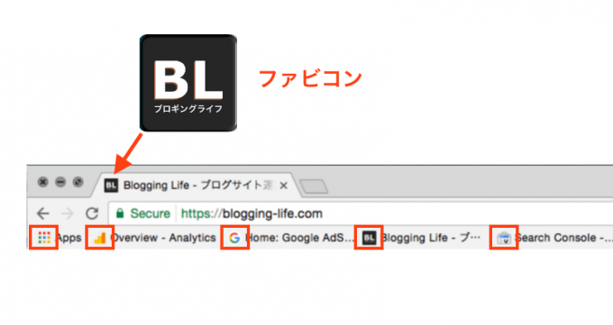 Chromeでのファビコン表示例