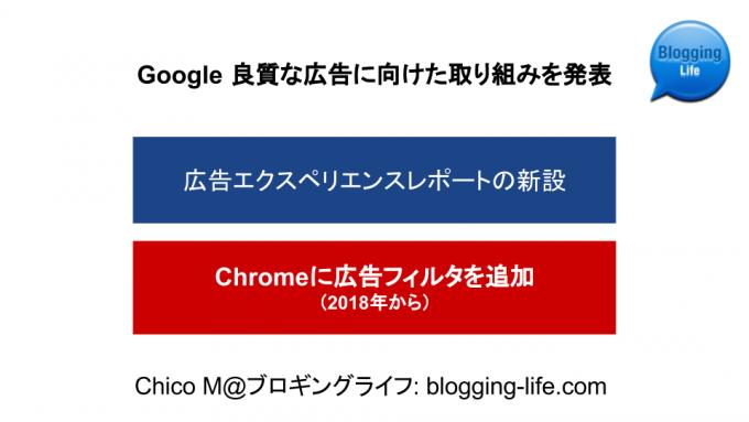 Google 広告エクスペリエンス・レポートの発表について