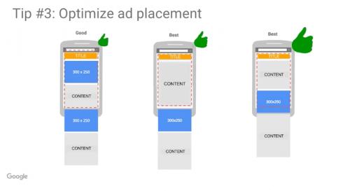 最適化助言3: 広告プレースメントを最適化して下さい