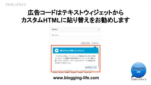 テキストウィジェットからカスタム HTML ウィジェットに貼替えを推奨 記事バナー
