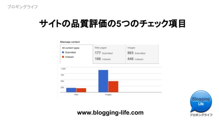 検索アルゴリズムによるサイト評価を理解する5つの項目 - 記事バナー