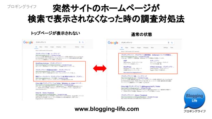 突然サイトのトップページが検索結果に表示されなくなった時の調査方法