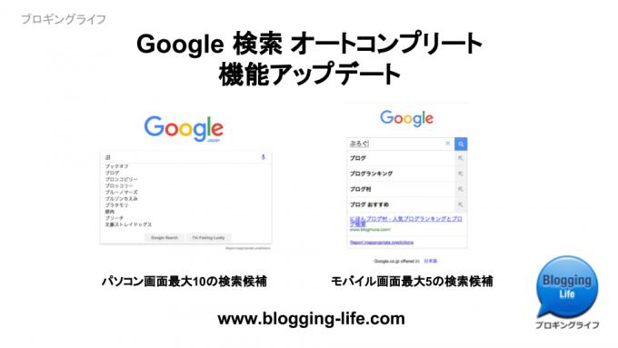 Google 検索オートコンプリート機能2017年10月アップデート 記事バナー