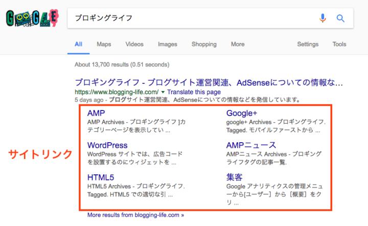 検索結果の下側に表示されるサイトリンク