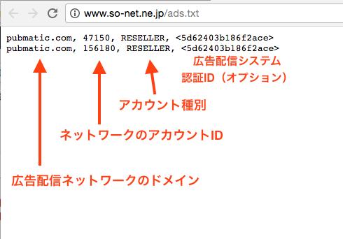 2017年10月時点でのSo-netのads.txt 内容
