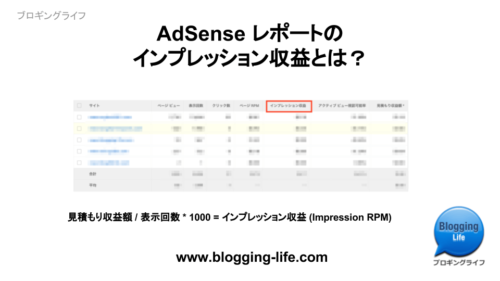 AdSense レポートのインプレッション収益とは? 記事バナー
