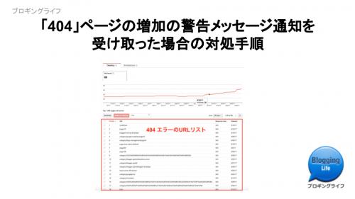 Google 検索 オートコンプリート機能アップデート パソコン画面では最大10の検索候補表示
