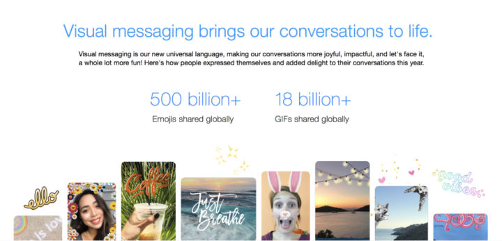 2017年、5000億の絵文字と180億のGIFがメッセンジャーでシェアされました