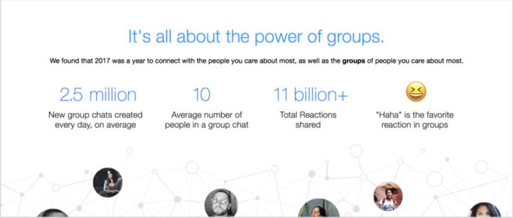 2017年のMessenger グループパワーについて
