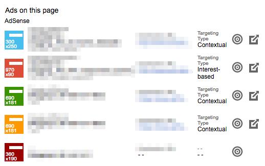 ページ単位の広告コードを削除してPublisher Toolbarを表示すると0x0が無くなります