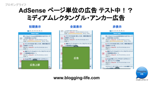 AdSense ミディアムレクタングルのアンカー広告をテスト中!?