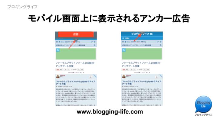 モバイル画面上に表示されるアンカー広告
