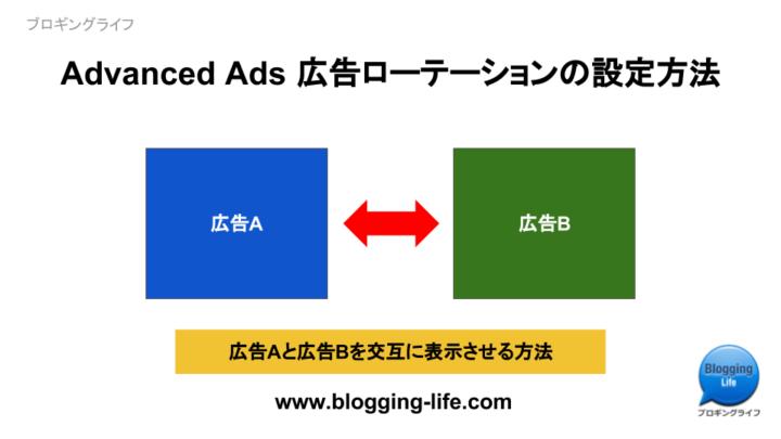 Advanced Ads 広告ローテーションの設定方法