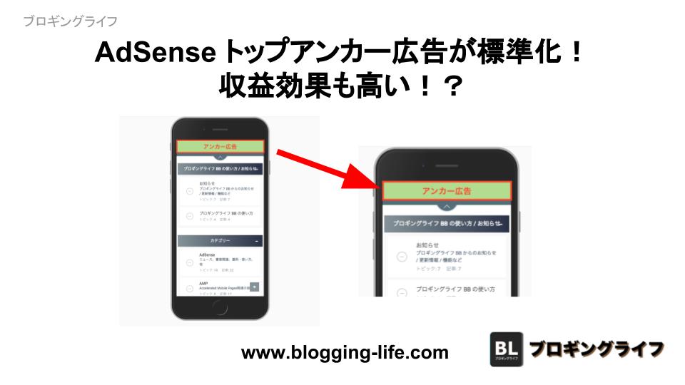 AdSense トップアンカー広告が標準化!収益効果も高い!?