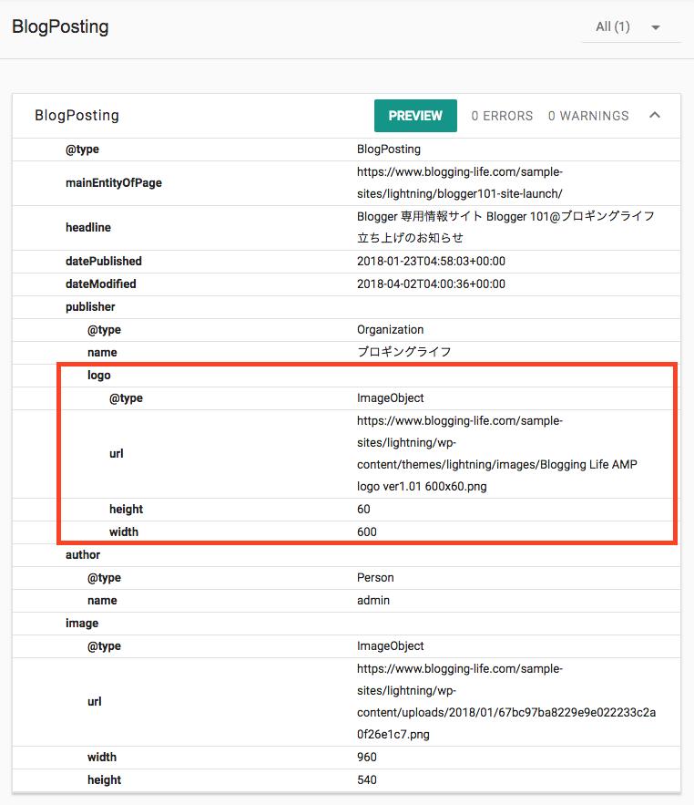 AMP ページの構造化データのテスト結果