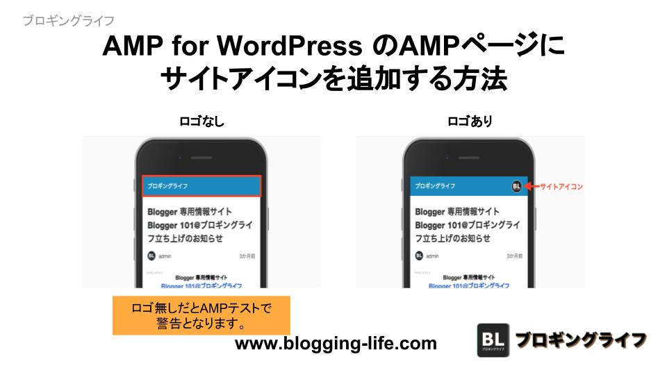 AMP for WordPress のAMPページにサイトアイコンを追加する方法