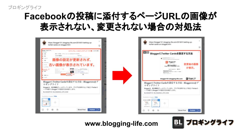 Facebook Open Graphのデータが更新されない場合の対処法