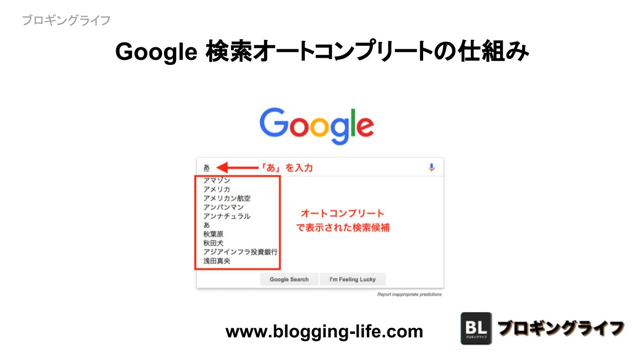 Google 検索オートコンプリートの仕組み