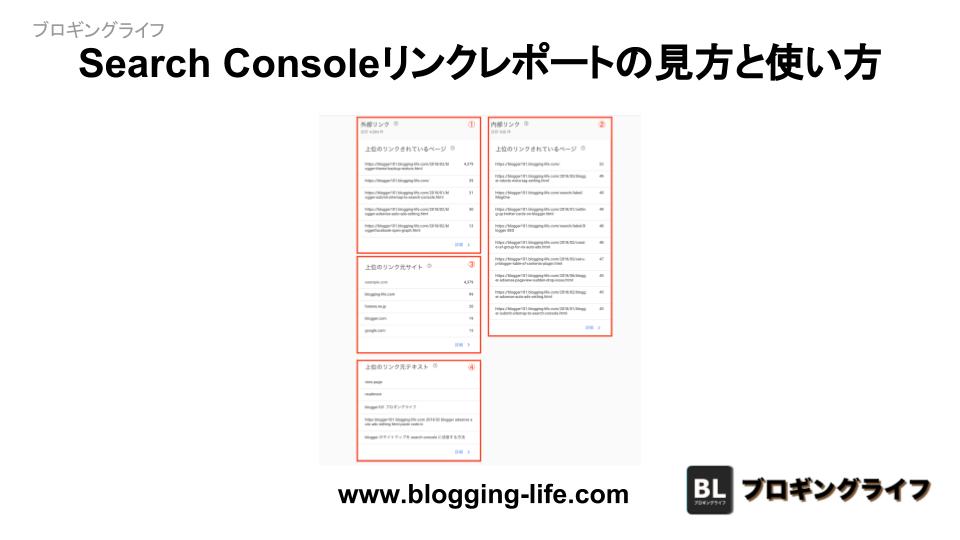 Search Console リンクレポートの特徴、見方と使い方