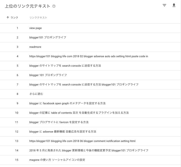 リンクが貼られているテキストのリスト表示