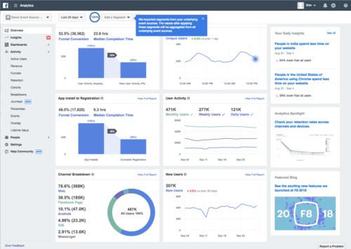 Facebook Analytics デモページ