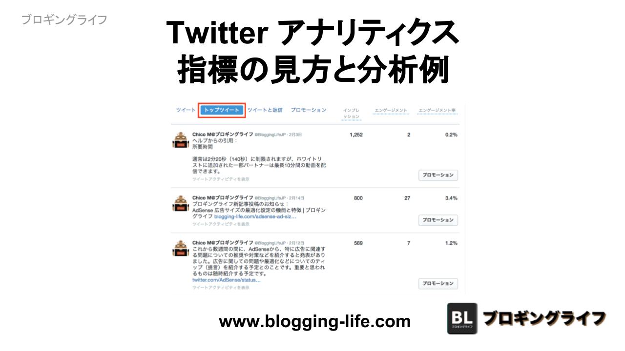 Twitter アナリティクスの指標の見方と分析例