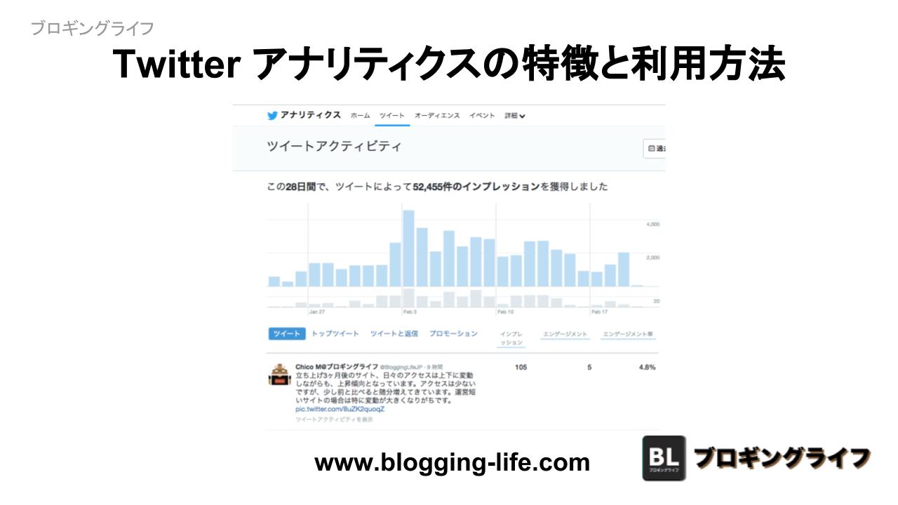 Twitter アナリティクスの特徴と利用方法