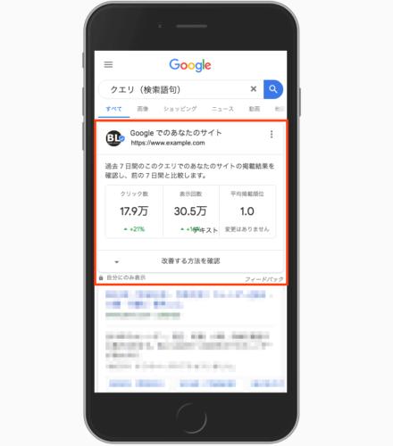 モバイル検索結果に表示される運営サイトの検索指標サマリー