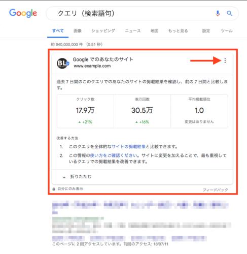 検索結果に表示される運営サイトの検索指標サマリー