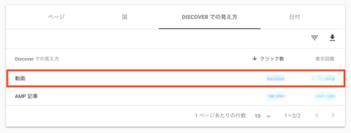Search Console パフォーマンス Discoverでの見え方に表示される「動画」