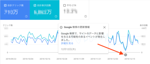 Search Console Discover パフォーマンスレポートに不具合発生の説明アイコン表示