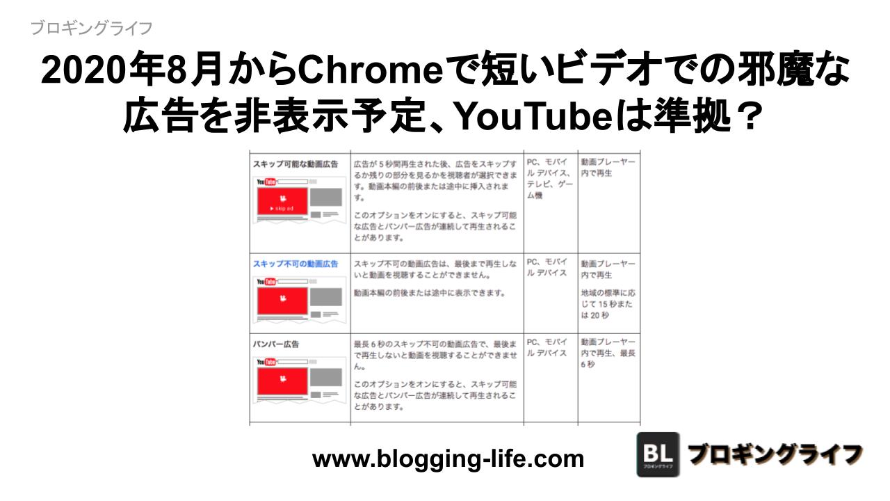 2020年8月からChromeで短いビデオでの邪魔な広告を非表示予定、YouTubeは準拠済み?