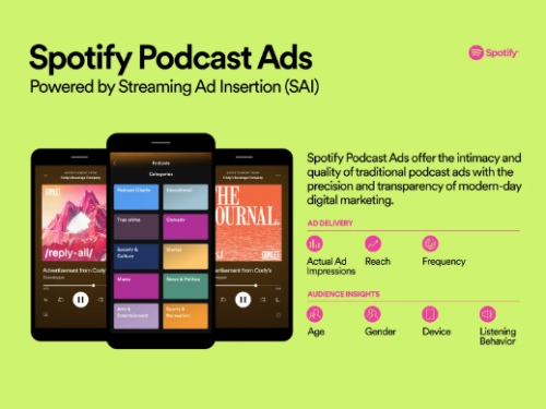 Spotify Streaming Ad Insertion 特徴